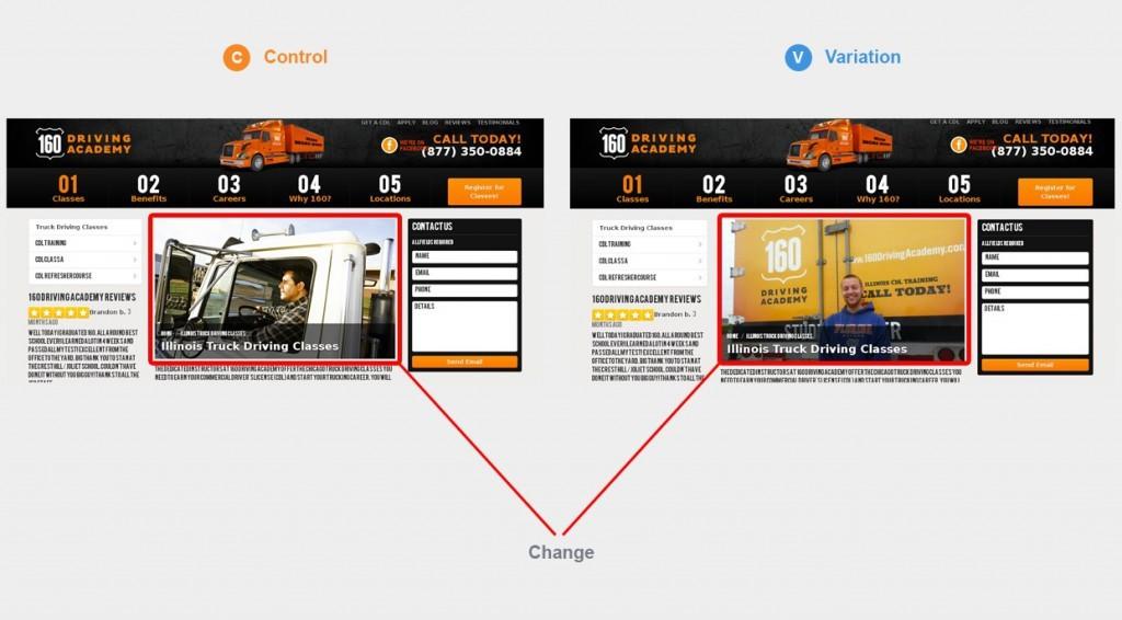 Landingpage A/B-Test: Stockfoto vs. eigenes Foto