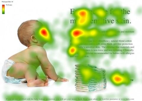 Eye-Tracking um zu messen wie die Aufmerksamkeit gelenkt werden kann