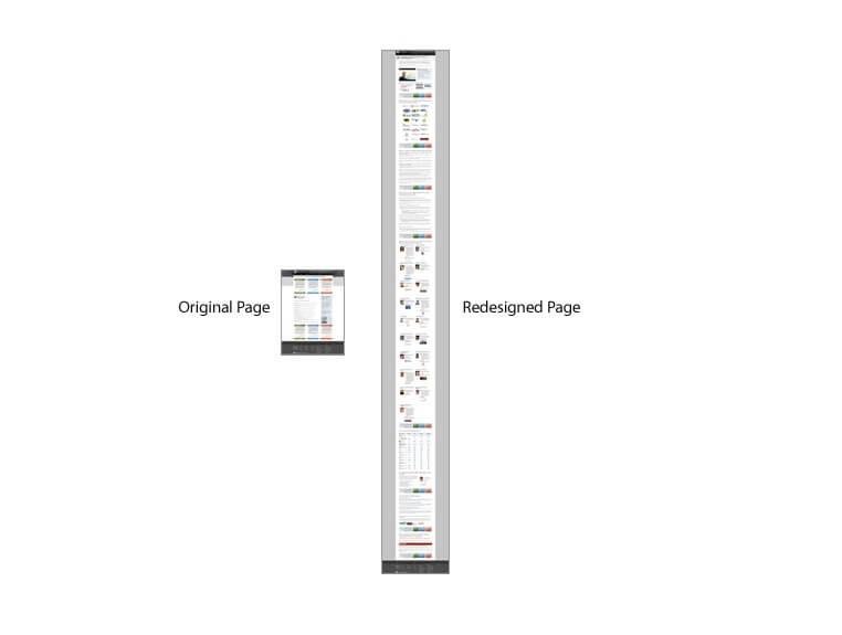 Längere Landingpage schlägt kürzere Landingpage